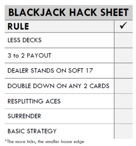 Blackjack Hack Sheet Download PDF